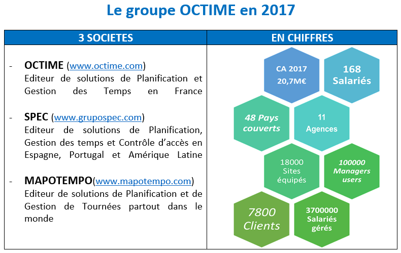 OCTIME 2017